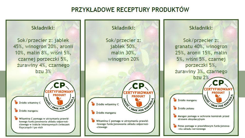 Przykładowe receptury produktów - soki